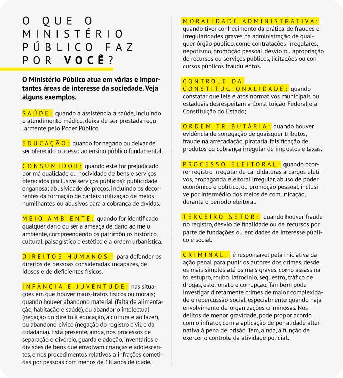 19923a4bea O Ministério Público da União divide-se em Ministério Público Federal